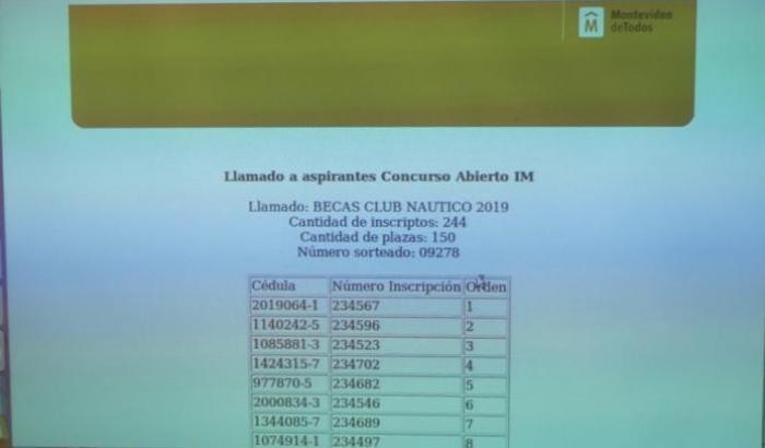 Resultados de las becas para el Club Náutico