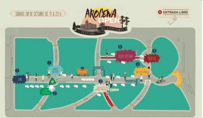 Arocena Open